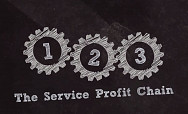 Learn how the service profit chain can help your business thrive!